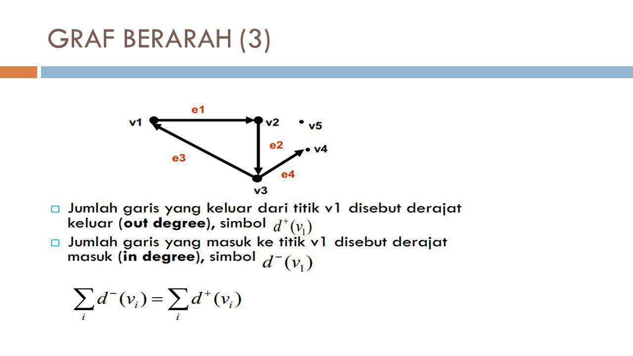 MATRIKS DAN GRAF BERARAH  Matriks Hubung (Matriks Adjacency)  Matriks Biner (Matriks Incidence)  Matriks Sirkuit