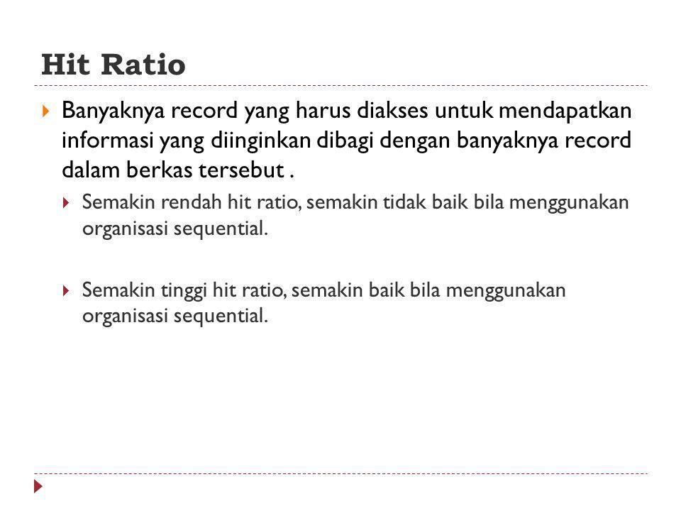 Hit Ratio  Banyaknya record yang harus diakses untuk mendapatkan informasi yang diinginkan dibagi dengan banyaknya record dalam berkas tersebut.  Se