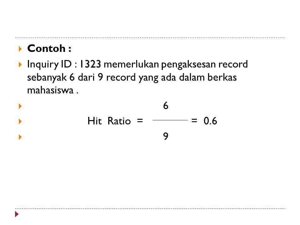  Contoh : 1323  Inquiry ID : 1323 memerlukan pengaksesan record sebanyak 6 dari 9 record yang ada dalam berkas mahasiswa.  6  Hit Ratio = = 0.6 