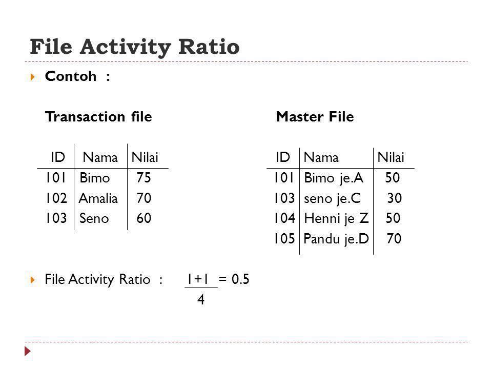  Contoh : Transaction file Master File ID Nama NilaiID Nama Nilai 101 Bimo 75 101 Bimo je.A 50 102 Amalia 70 103 seno je.C 30 103 Seno 60 104 Henni je Z 50 105 Pandu je.D 70  File Activity Ratio : 1+1 = 0.5 4 File Activity Ratio