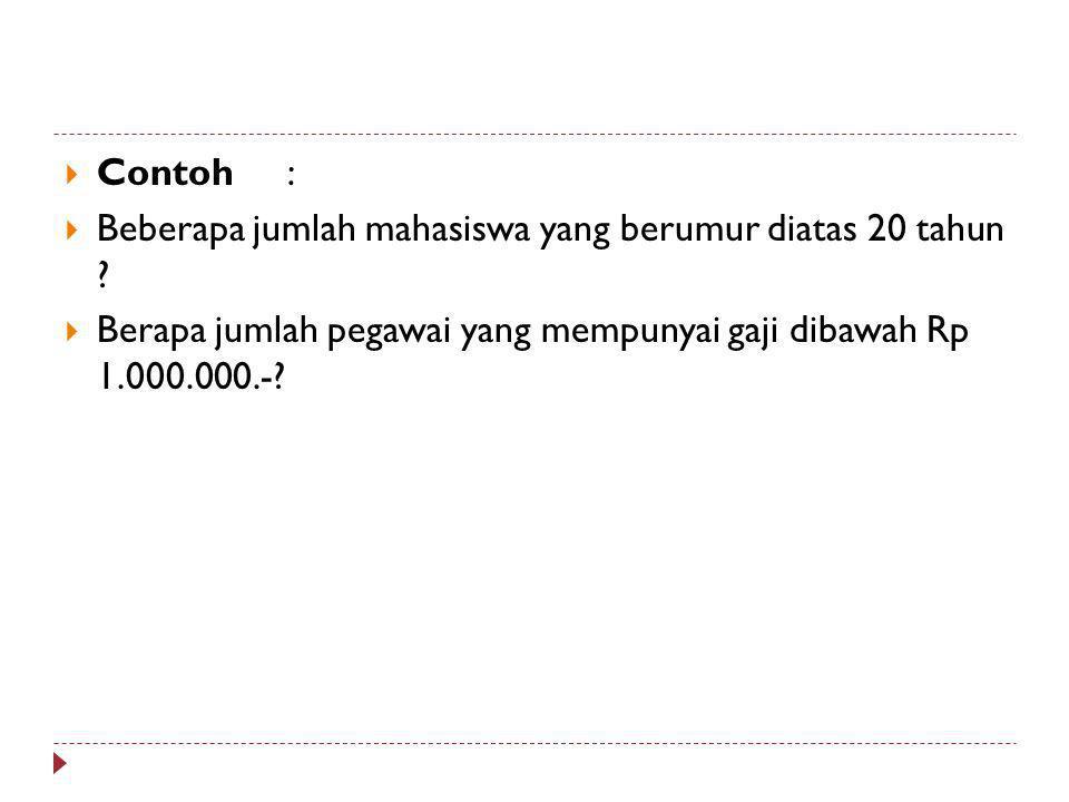  Contoh :  Beberapa jumlah mahasiswa yang berumur diatas 20 tahun ?  Berapa jumlah pegawai yang mempunyai gaji dibawah Rp 1.000.000.-?