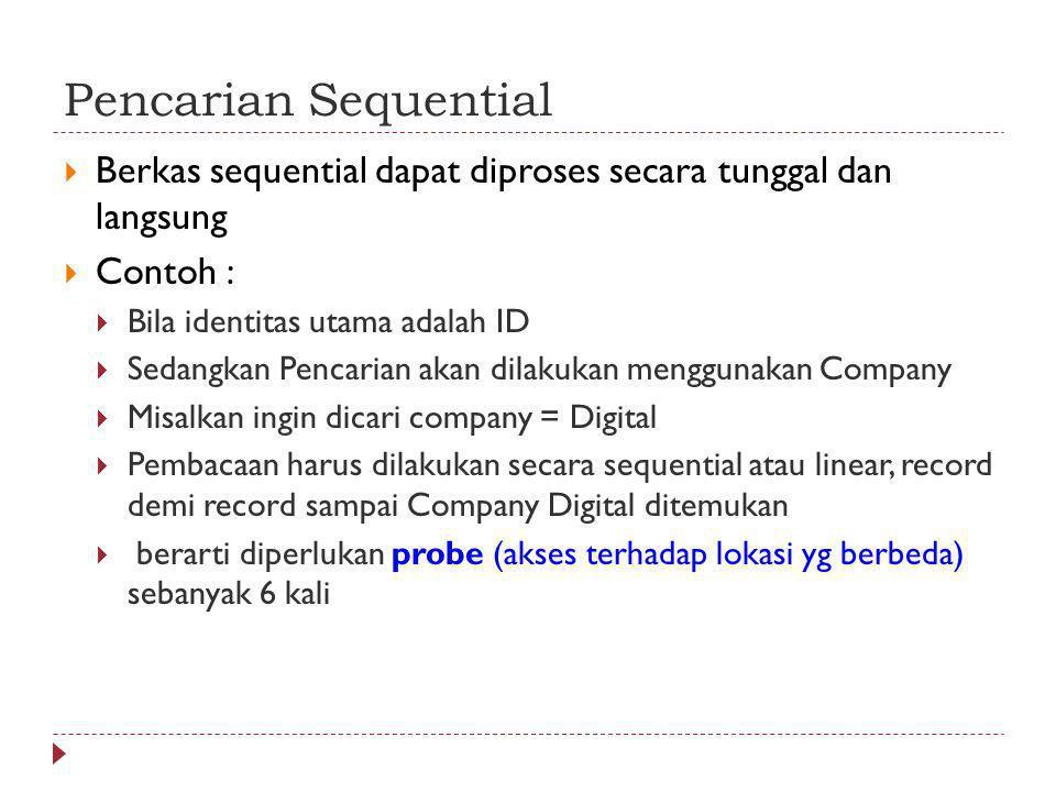 Pencarian Sequential  Berkas sequential dapat diproses secara tunggal dan langsung  Contoh :  Bila identitas utama adalah ID  Sedangkan Pencarian