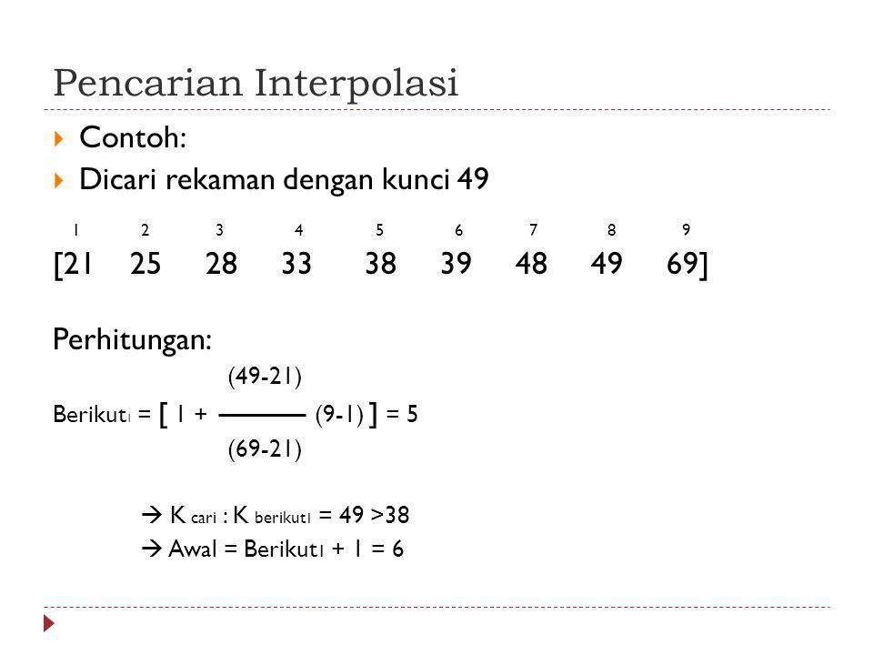  Contoh:  Dicari rekaman dengan kunci 49 1 2 3 4 5 6 7 8 9 [21 25 28 33 38 39 48 49 69] Perhitungan: (49-21) Berikut 1 = [ 1 + (9-1) ] = 5 (69-21)  K cari : K berikut 1 = 49 >38  Awal = Berikut 1 + 1 = 6 Pencarian Interpolasi