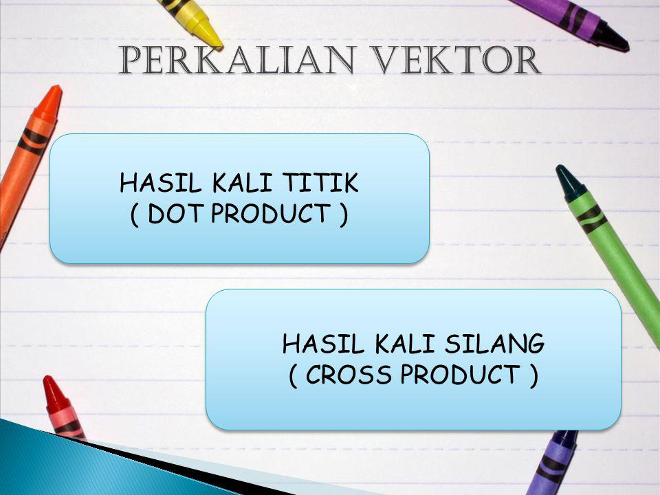 HASIL KALI TITIK ( DOT PRODUCT ) HASIL KALI TITIK ( DOT PRODUCT ) HASIL KALI SILANG ( CROSS PRODUCT ) HASIL KALI SILANG ( CROSS PRODUCT )