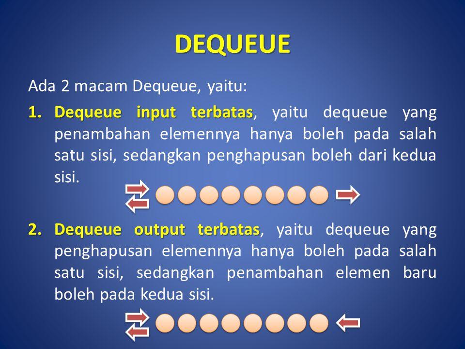 DEQUEUE Ada 2 macam Dequeue, yaitu: 1.Dequeue input terbatas 1.Dequeue input terbatas, yaitu dequeue yang penambahan elemennya hanya boleh pada salah