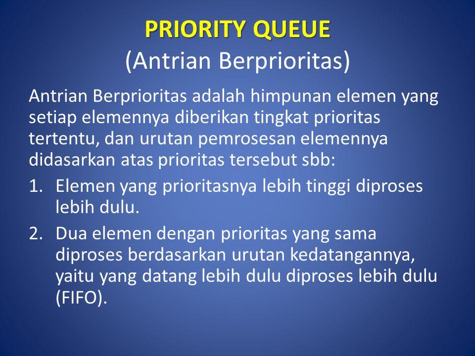 PRIORITY QUEUE PRIORITY QUEUE (Antrian Berprioritas) Antrian Berprioritas adalah himpunan elemen yang setiap elemennya diberikan tingkat prioritas ter