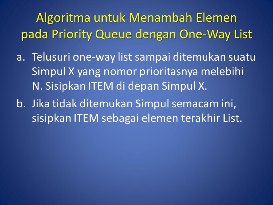 a.Telusuri one-way list sampai ditemukan suatu Simpul X yang nomor prioritasnya melebihi N. Sisipkan ITEM di depan Simpul X. b.Jika tidak ditemukan Si