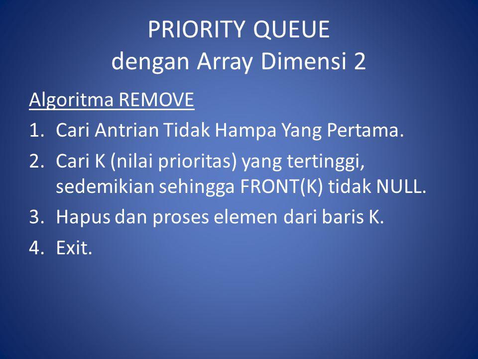 PRIORITY QUEUE dengan Array Dimensi 2 Algoritma REMOVE 1.Cari Antrian Tidak Hampa Yang Pertama. 2.Cari K (nilai prioritas) yang tertinggi, sedemikian
