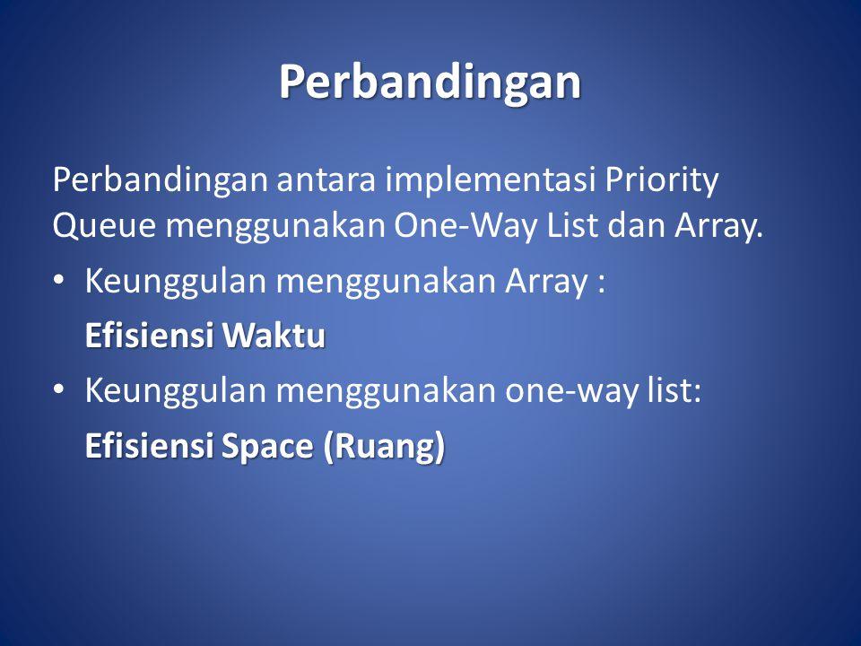 Perbandingan Perbandingan antara implementasi Priority Queue menggunakan One-Way List dan Array. Keunggulan menggunakan Array : Efisiensi Waktu Keungg