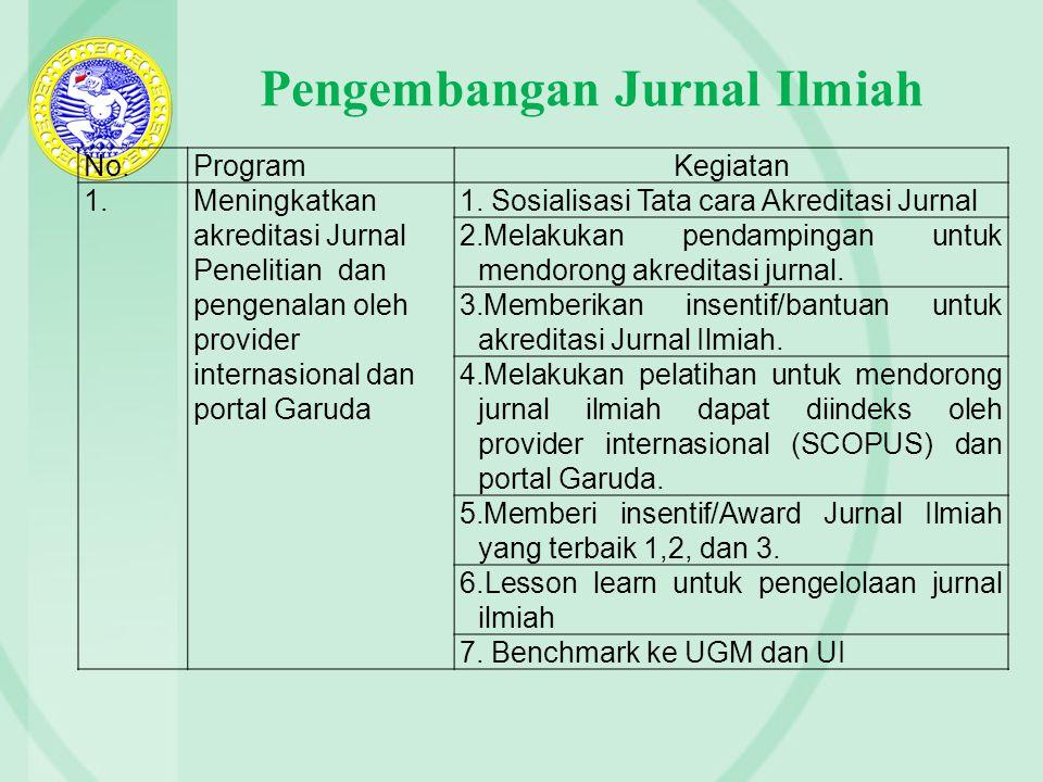 Pengembangan Jurnal Ilmiah No.ProgramKegiatan 1.Meningkatkan akreditasi Jurnal Penelitian dan pengenalan oleh provider internasional dan portal Garuda