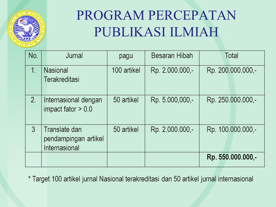 PROGRAM PERCEPATAN PUBLIKASI ILMIAH No.JurnalpaguBesaran HibahTotal 1.Nasional Terakreditasi 100 artikelRp. 2.000.000,-Rp. 200.000.000,- 2.Internasion