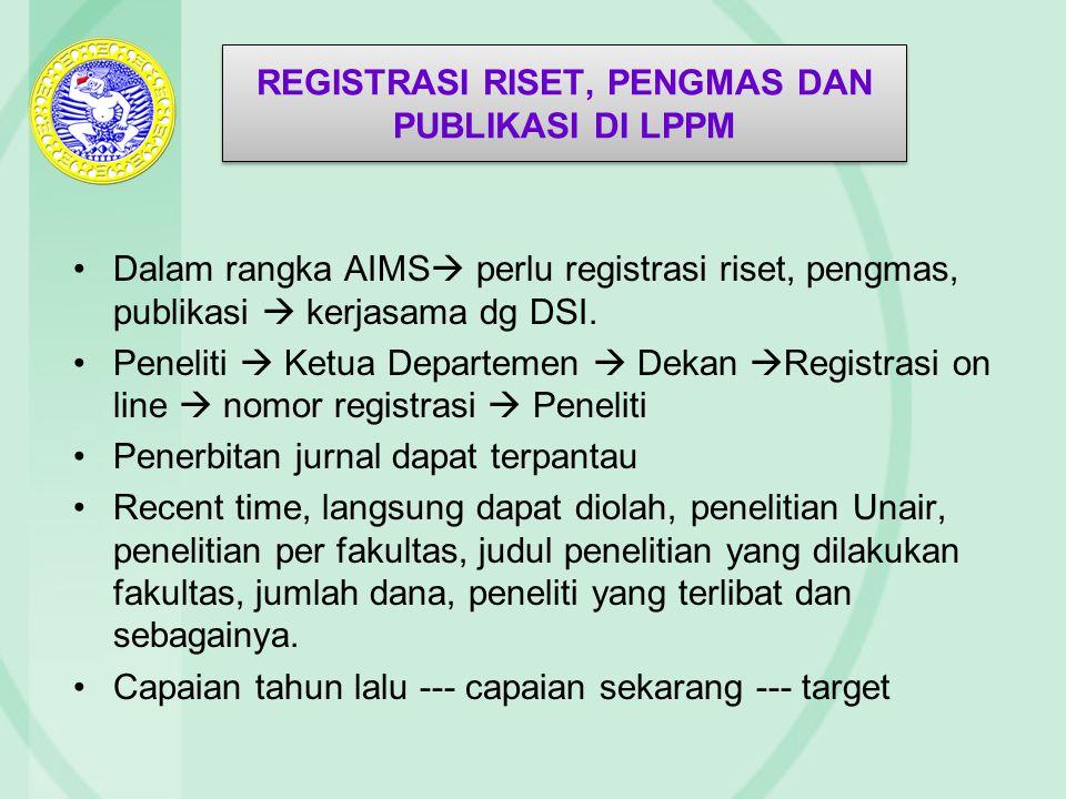 REGISTRASI RISET, PENGMAS DAN PUBLIKASI DI LPPM Dalam rangka AIMS  perlu registrasi riset, pengmas, publikasi  kerjasama dg DSI. Peneliti  Ketua De
