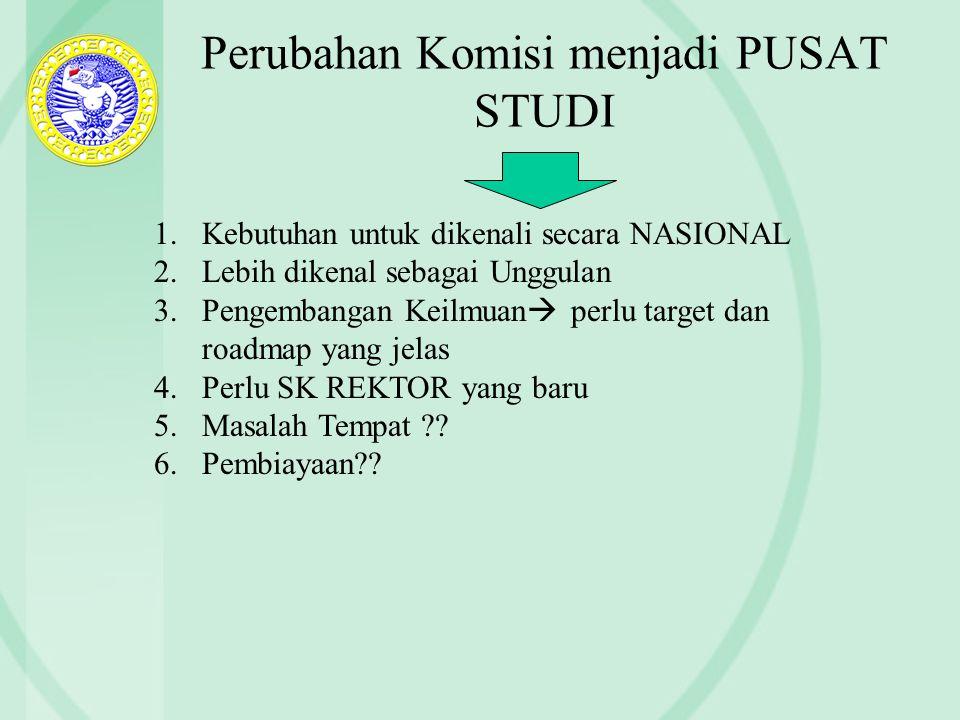 Perubahan Komisi menjadi PUSAT STUDI 1.Kebutuhan untuk dikenali secara NASIONAL 2.Lebih dikenal sebagai Unggulan 3.Pengembangan Keilmuan  perlu targe