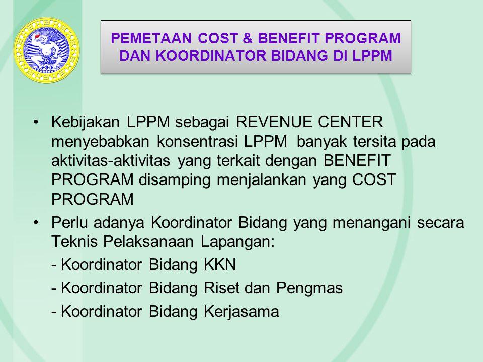 PEMETAAN COST & BENEFIT PROGRAM DAN KOORDINATOR BIDANG DI LPPM Kebijakan LPPM sebagai REVENUE CENTER menyebabkan konsentrasi LPPM banyak tersita pada