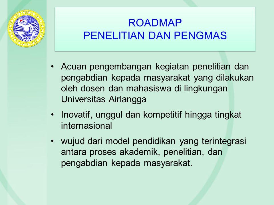 Pengembangan Jurnal Ilmiah No.ProgramKegiatan 1.Meningkatkan akreditasi Jurnal Penelitian dan pengenalan oleh provider internasional dan portal Garuda 1.