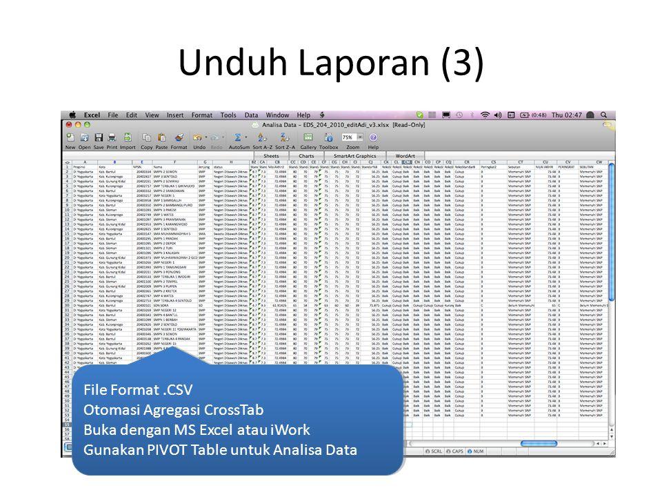Unduh Laporan (3) File Format.CSV Otomasi Agregasi CrossTab Buka dengan MS Excel atau iWork Gunakan PIVOT Table untuk Analisa Data File Format.CSV Oto