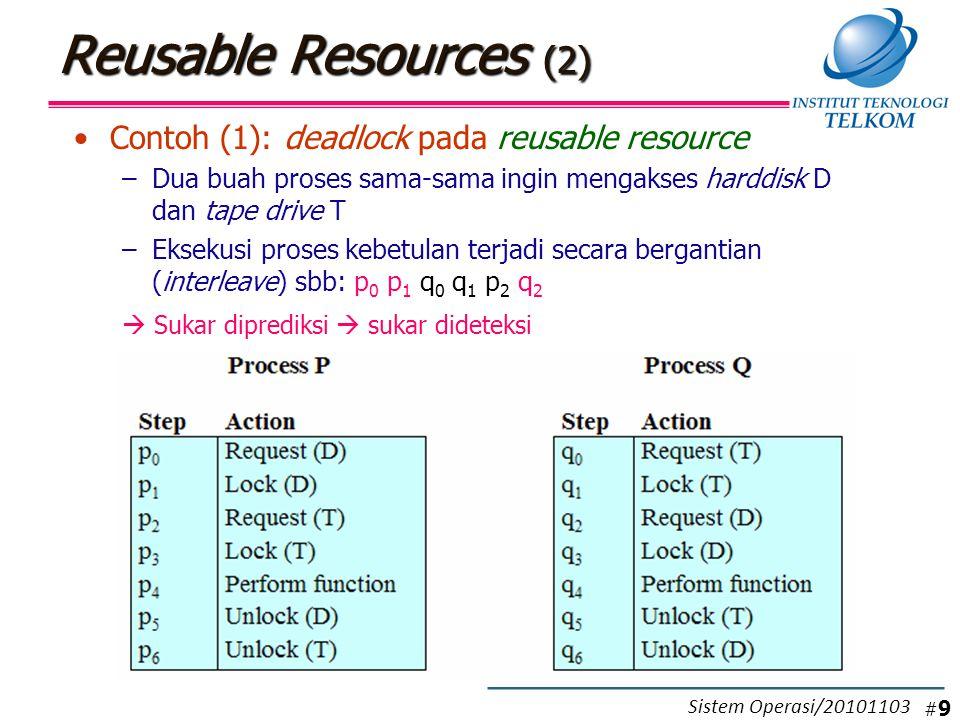 Reusable Resources (2) Contoh (1): deadlock pada reusable resource –Dua buah proses sama-sama ingin mengakses harddisk D dan tape drive T –Eksekusi proses kebetulan terjadi secara bergantian (interleave) sbb: p 0 p 1 q 0 q 1 p 2 q 2  Sukar diprediksi  sukar dideteksi #9#9 Sistem Operasi/20101103