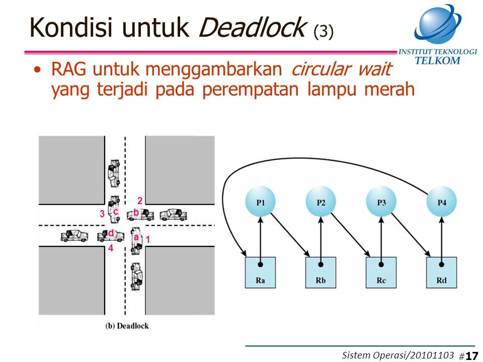 Kondisi untuk Deadlock (3) RAG untuk menggambarkan circular wait yang terjadi pada perempatan lampu merah 2 1 3 4 a b c d # 17 Sistem Operasi/20101103
