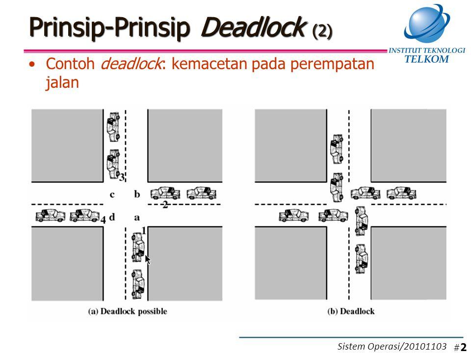 Prinsip-Prinsip Deadlock (2) #2#2 Contoh deadlock: kemacetan pada perempatan jalan Sistem Operasi/20101103