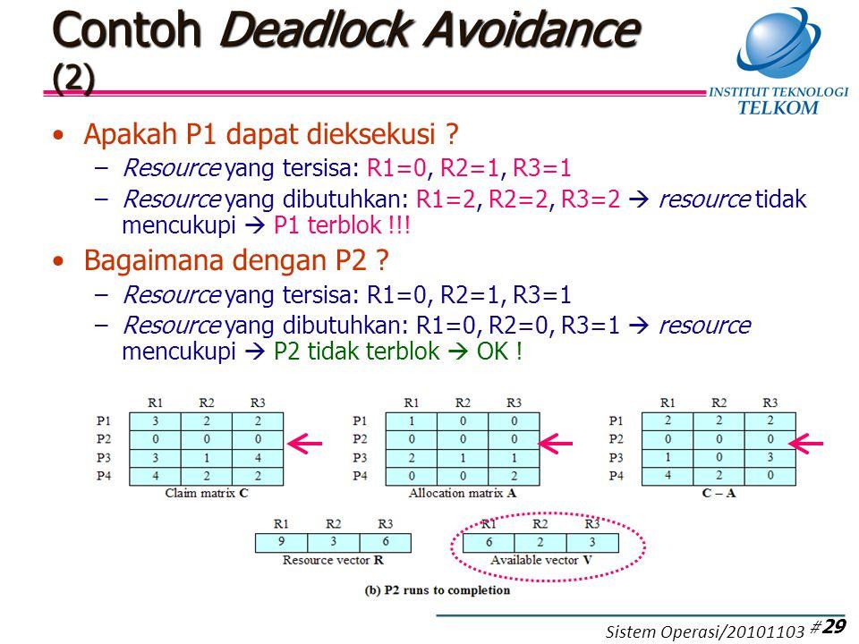 Contoh Deadlock Avoidance (2) Apakah P1 dapat dieksekusi .