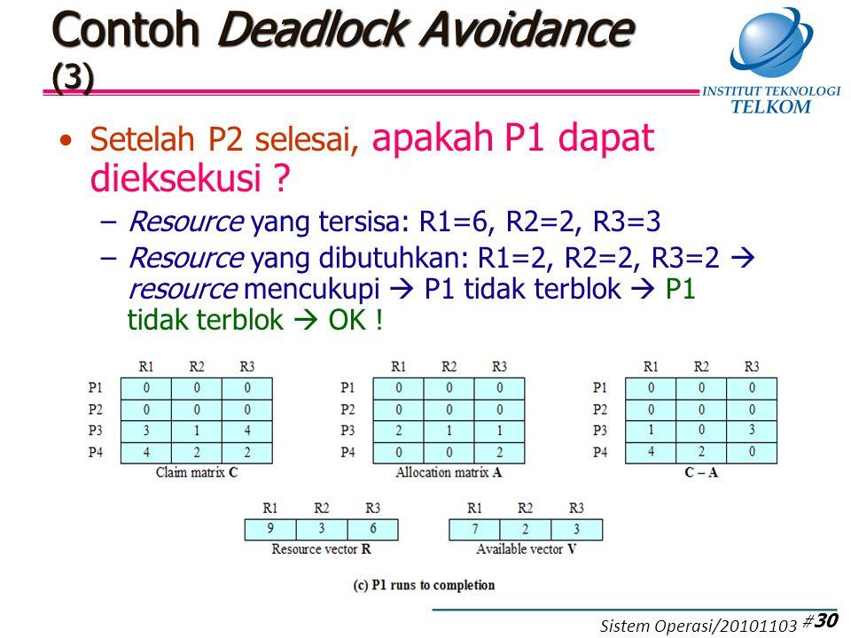 Contoh Deadlock Avoidance (3) Setelah P2 selesai, apakah P1 dapat dieksekusi .