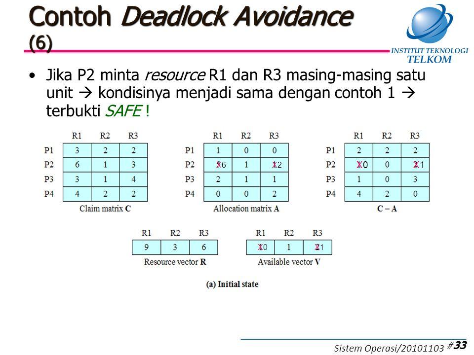 Jika P2 minta resource R1 dan R3 masing-masing satu unit  kondisinya menjadi sama dengan contoh 1  terbukti SAFE .