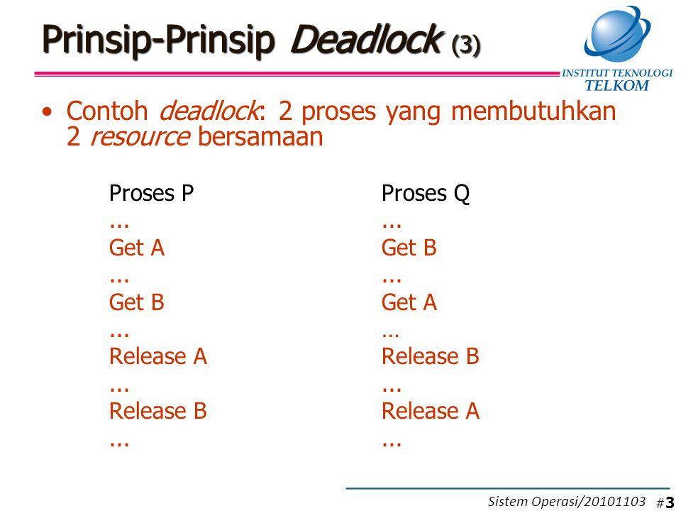 Resource Allocation Graphs (RAG) (2) Gambar c merupakan kondisi pada saat deadlock terjadi Gambar d tidak terjadi deadlock karena setiap resource dapat digunakan oleh lebih dari satu proses secara bersamaan # 14 Sistem Operasi/20101103