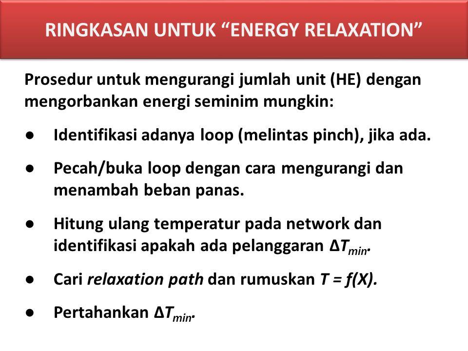 Prosedur untuk mengurangi jumlah unit (HE) dengan mengorbankan energi seminim mungkin: ● Identifikasi adanya loop (melintas pinch), jika ada.