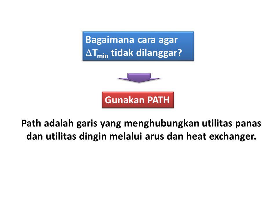 Bagaimana cara agar  T min tidak dilanggar? Gunakan PATH Path adalah garis yang menghubungkan utilitas panas dan utilitas dingin melalui arus dan hea