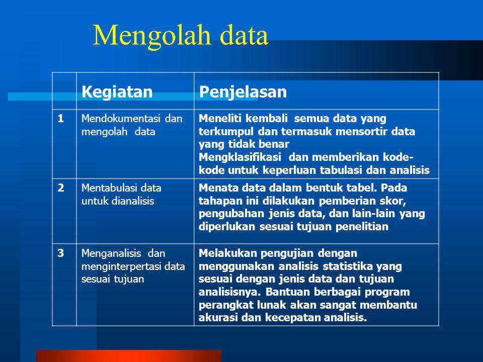 Metode pengumpulan data Alat pengumpulan data AngketAngket, kuisener, yang dapat berupa angket terbuka, isian, rating scale, check-list, dan lain-lain WawancaraPedoman wawancara ObservasiPanduan observasi DokumenterFormat pencatatan dokumen Tes Mengumpulkan data