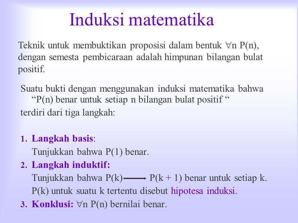 """Induksi matematika Suatu bukti dengan menggunakan induksi matematika bahwa """"P(n) benar untuk setiap n bilangan bulat positif """" terdiri dari tiga langk"""