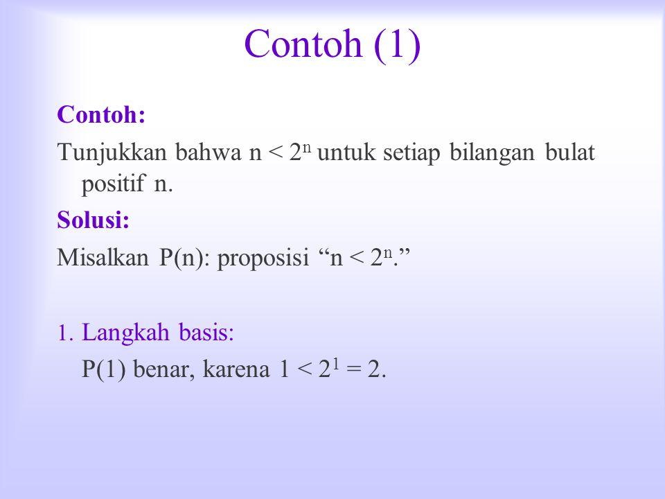 """Contoh (1) Contoh: Tunjukkan bahwa n < 2 n untuk setiap bilangan bulat positif n. Solusi: Misalkan P(n): proposisi """"n < 2 n."""" 1. Langkah basis: P(1) b"""