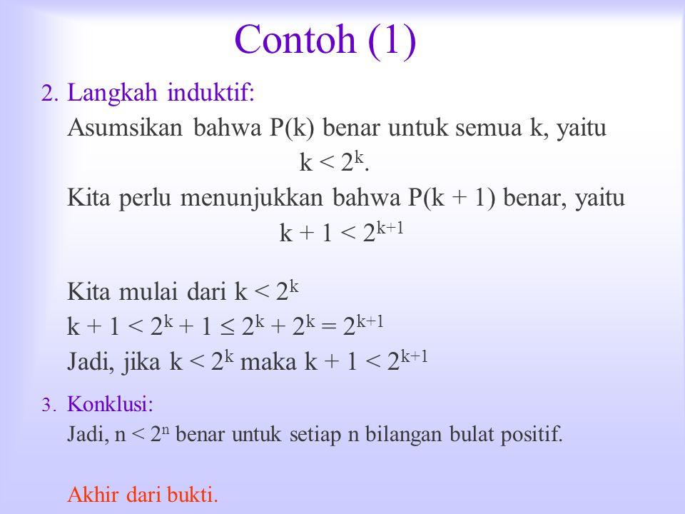 Contoh (1) 2. Langkah induktif: Asumsikan bahwa P(k) benar untuk semua k, yaitu k < 2 k. Kita perlu menunjukkan bahwa P(k + 1) benar, yaitu k + 1 < 2