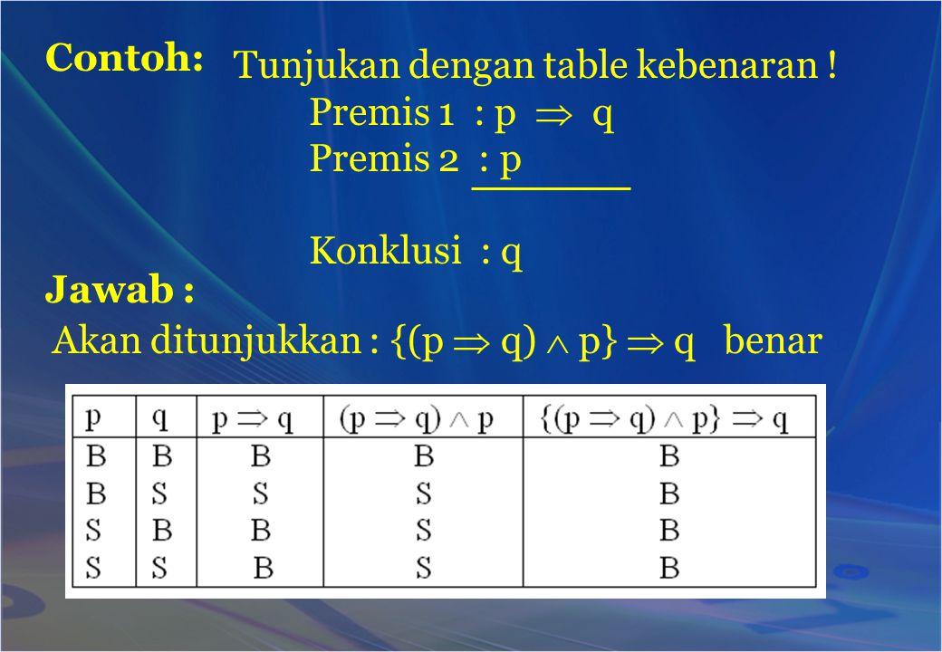 Contoh: Tunjukan dengan table kebenaran ! Premis 1 : p  q Premis 2 : p Konklusi : q Jawab : Akan ditunjukkan : {(p  q)  p}  q benar
