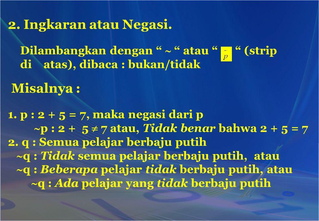 """2. Ingkaran atau Negasi. Dilambangkan dengan """"  """" atau """" """" (strip di atas), dibaca : bukan/tidak Misalnya : 1. p : 2 + 5 = 7, maka negasi dari p  p"""
