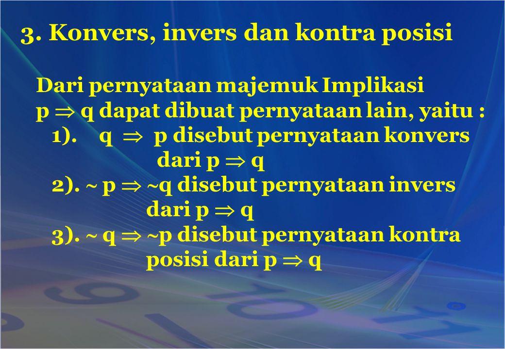 3. Konvers, invers dan kontra posisi Dari pernyataan majemuk Implikasi p  q dapat dibuat pernyataan lain, yaitu : 1). q  p disebut pernyataan konver