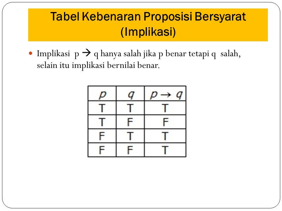 Tabel Kebenaran Proposisi Bersyarat (Implikasi) Implikasi p  q hanya salah jika p benar tetapi q salah, selain itu implikasi bernilai benar.