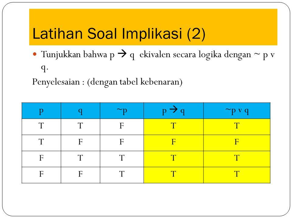 Latihan Soal Implikasi (2) Tunjukkan bahwa p  q ekivalen secara logika dengan ~ p v q. Penyelesaian : (dengan tabel kebenaran) pq~pp  q~p v q TTFTT