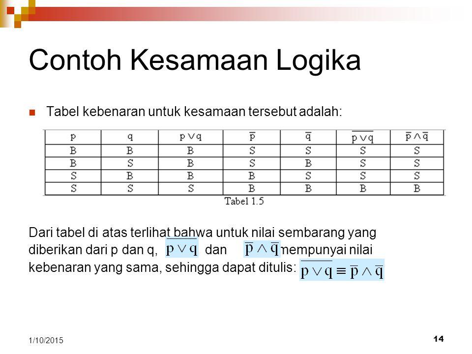 14 1/10/2015 Contoh Kesamaan Logika Tabel kebenaran untuk kesamaan tersebut adalah: Dari tabel di atas terlihat bahwa untuk nilai sembarang yang diber