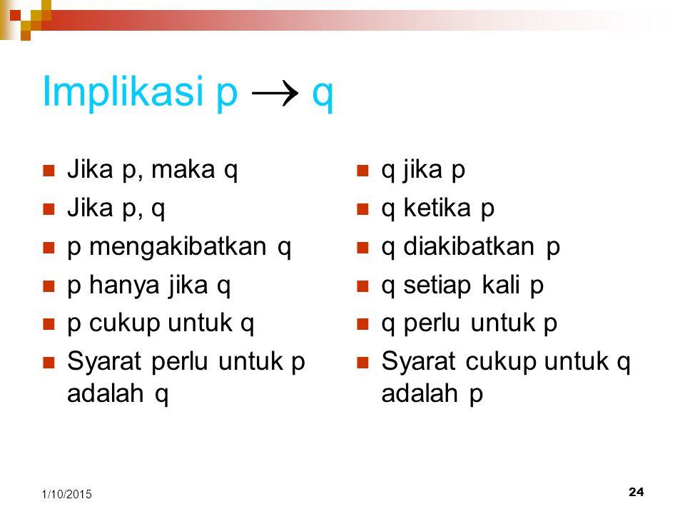 24 1/10/2015 Implikasi p  q Jika p, maka q Jika p, q p mengakibatkan q p hanya jika q p cukup untuk q Syarat perlu untuk p adalah q q jika p q ketika