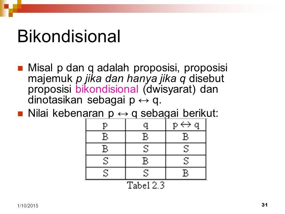 31 1/10/2015 Bikondisional Misal p dan q adalah proposisi, proposisi majemuk p jika dan hanya jika q disebut proposisi bikondisional (dwisyarat) dan dinotasikan sebagai p ↔ q.