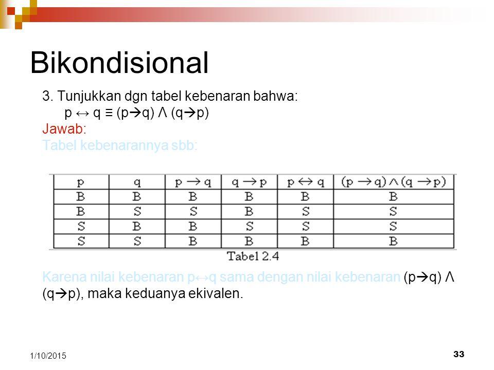 33 1/10/2015 Bikondisional 3. Tunjukkan dgn tabel kebenaran bahwa: p ↔ q ≡ (p  q) Λ (q  p) Jawab: Tabel kebenarannya sbb: Karena nilai kebenaran p↔q
