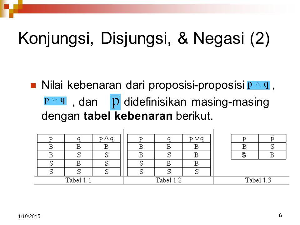 6 1/10/2015 Konjungsi, Disjungsi, & Negasi (2) Nilai kebenaran dari proposisi-proposisi,, dan didefinisikan masing-masing dengan tabel kebenaran berik