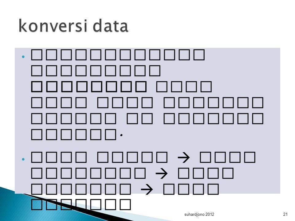 dimungkinkan melakukan konversi dari data yang tingkat tinggi ke tingkat rendah. Data rasio  data interval  data ordinal  data nominal Konversi dat