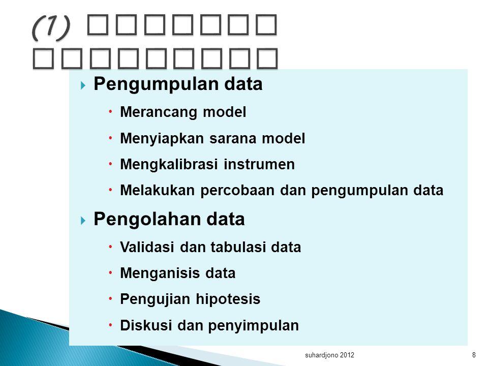  Pengumpulan Data ◦ Merancang instrumen dan strategi pengumpulan data (umumnya data sekunder) ◦ Mengolah data untuk mendapatkan data olahan guna keperluan perancangan ◦ Menyesuaikan data dengan kriteria perencanaan  Perencanaan ◦ perencanaan, perhitungan, analisis, untuk menghasilkan pruduk, ◦ menguji kelayakan produk sesuai dengan kriterian perencanaan dan data yang diperoleh suhardjono 20129