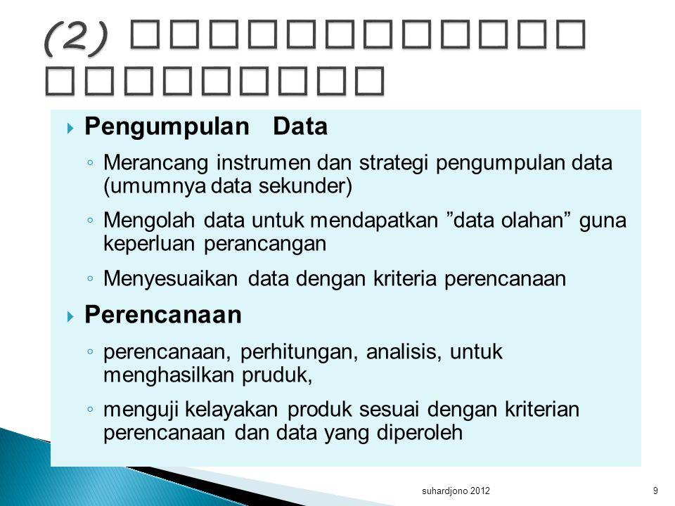  Pengumpulan data ◦ Merancang instrumen dan strategi pengumpulan data (umumnya data primer) ◦ Mengkalibrasi instrumen ◦ Melakukan pengumpulan data  Pengolahan data ◦ Validasi dan tabulasi data ◦ Menganalisis data ◦ Menyajikan data sesuai dengan tujuan.