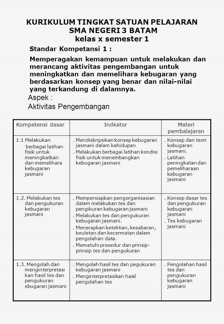 Standar Kompetansi 1 : Melakukan teknik dan strategi berbagai permainan olahraga berdasarkan konsep yang benar dan memiliki nilai-nilai yang terkandung di dalamnya.