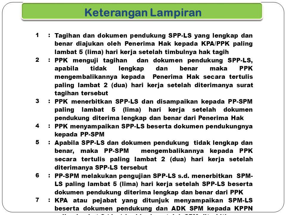 Keterangan Lampiran 1: Tagihan dan dokumen pendukung SPP-LS yang lengkap dan benar diajukan oleh Penerima Hak kepada KPA/PPK paling lambat 5 (lima) ha