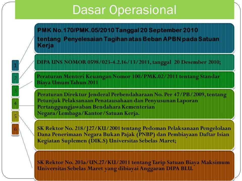 PMK No.170/PMK.05/2010 Tanggal 20 September 2010 tentang Penyelesaian Tagihan atas Beban APBN pada Satuan Kerja DIPA UNS NOMOR 0598/023-4.2.16/13/2011