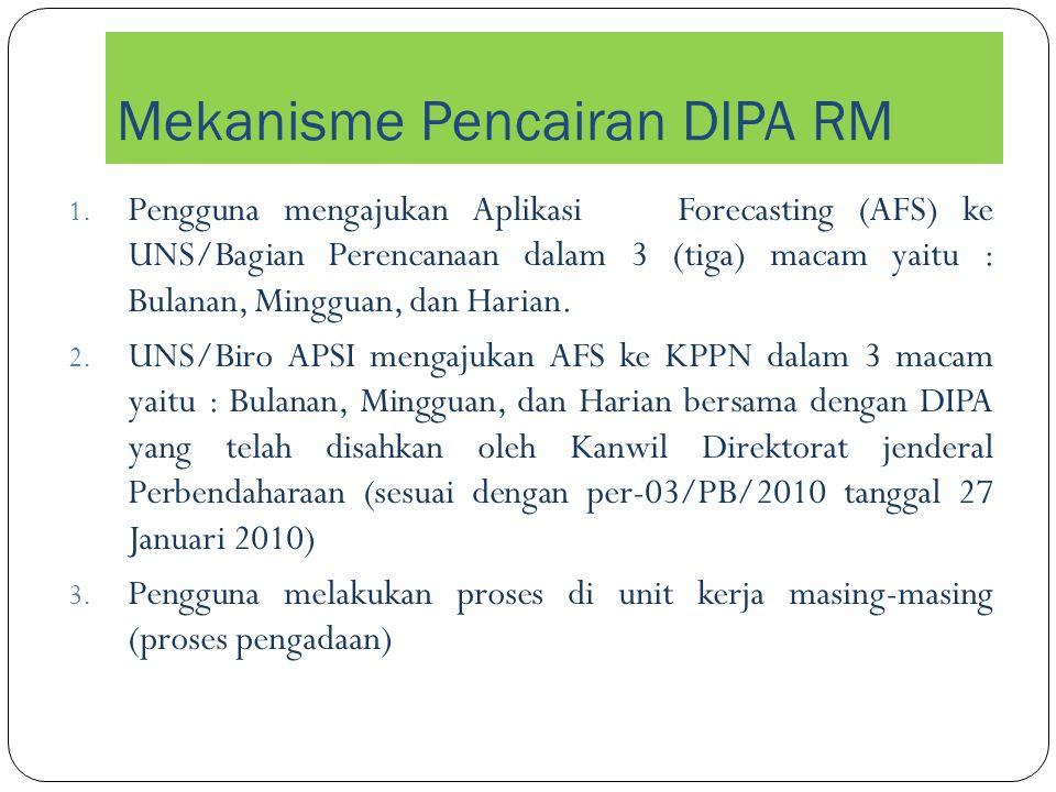 Mekanisme Pencairan DIPA RM 1. Pengguna mengajukan Aplikasi Forecasting (AFS) ke UNS/Bagian Perencanaan dalam 3 (tiga) macam yaitu : Bulanan, Mingguan